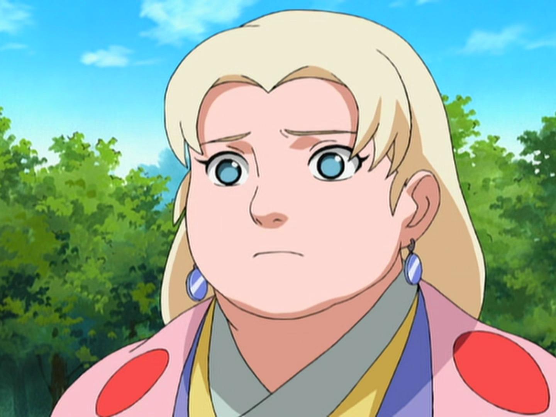 gain episodes weight Anime